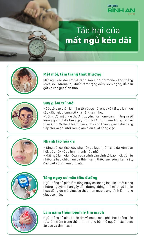 Mất ngủ kéo dài gây ra nhiều tác hại nguy hiểm cho sức khỏe của bạn: Nguy cơ tăng huyết áp cao hơn rất nhi� 1
